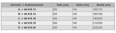 "Osculati Sonnenverdeck ""Bimini Deepth"" navyblau 4 Bügeln - verschiedene Größen erhältlich - – Bild 2"