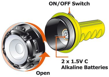 Osculati LED-Unterwasserlampe Sub-Extreme – Bild 3