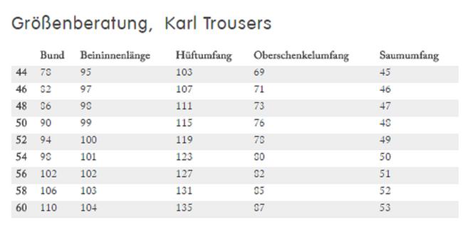 Fjällräven Karl Trousers Herren Trekkinghose - Dark Grey – Bild 2