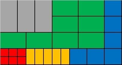 Einsatzboxen Set für Schubladen 800 x 450 mm, R 32 - 18 – Bild 5