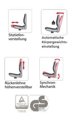 "Design-Ergonomie-Drehstuhl ""Finger"", verschiedene Farben – Bild 7"