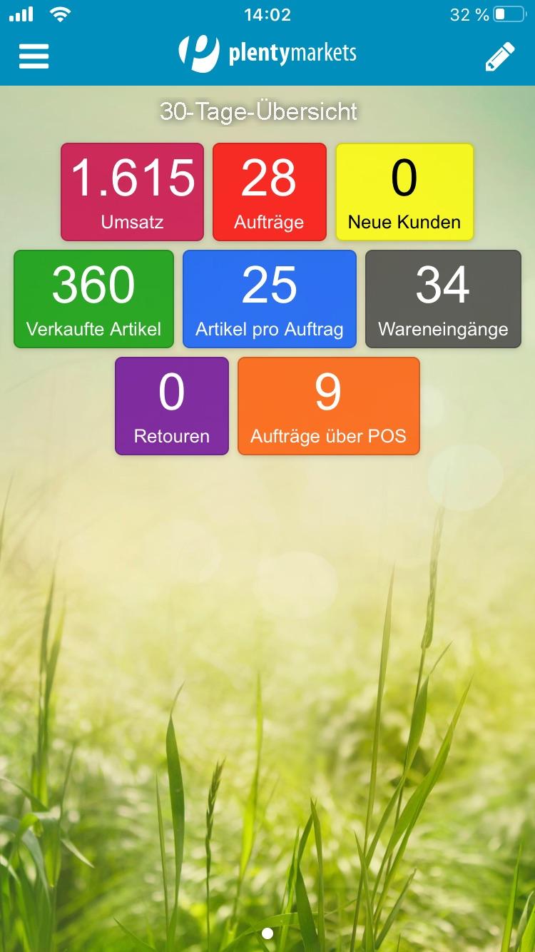 app kennzahlen