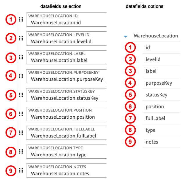 assignment data fields