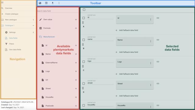 menu structure standard format