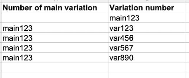 best practice variations numbers