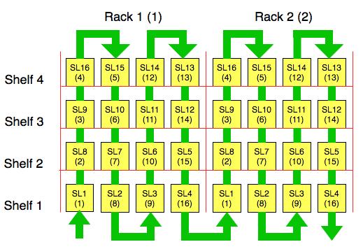 pick path example 1
