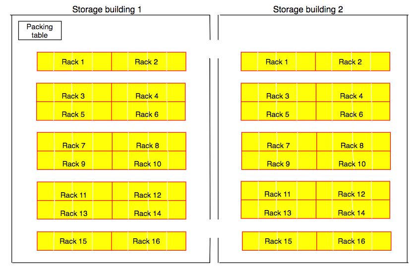 storage buildings 1 and 2