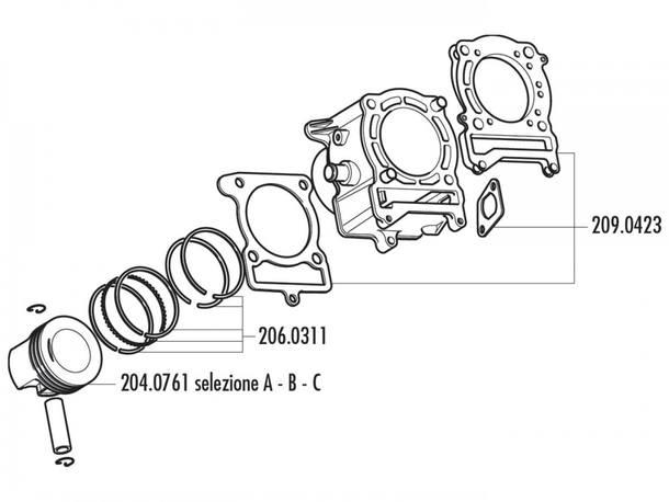 Zylinder Dichtungssatz Polini Sport 170ccm für Yamaha Majesty, Benelli Velvet, MBK Cityliner 125-150ccm 4T