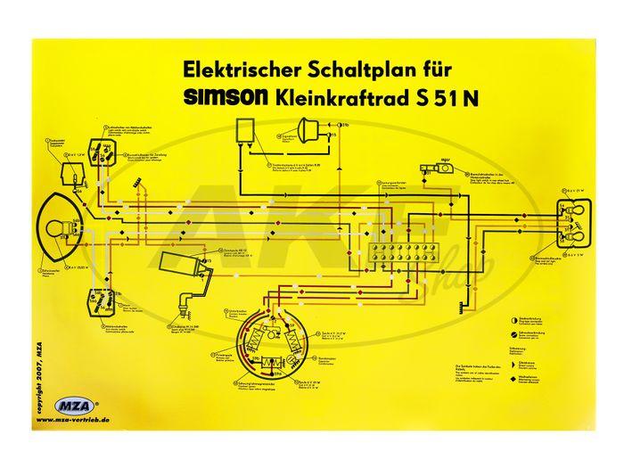 Schaltplan Farbposter (69x49cm) Simson S51 N