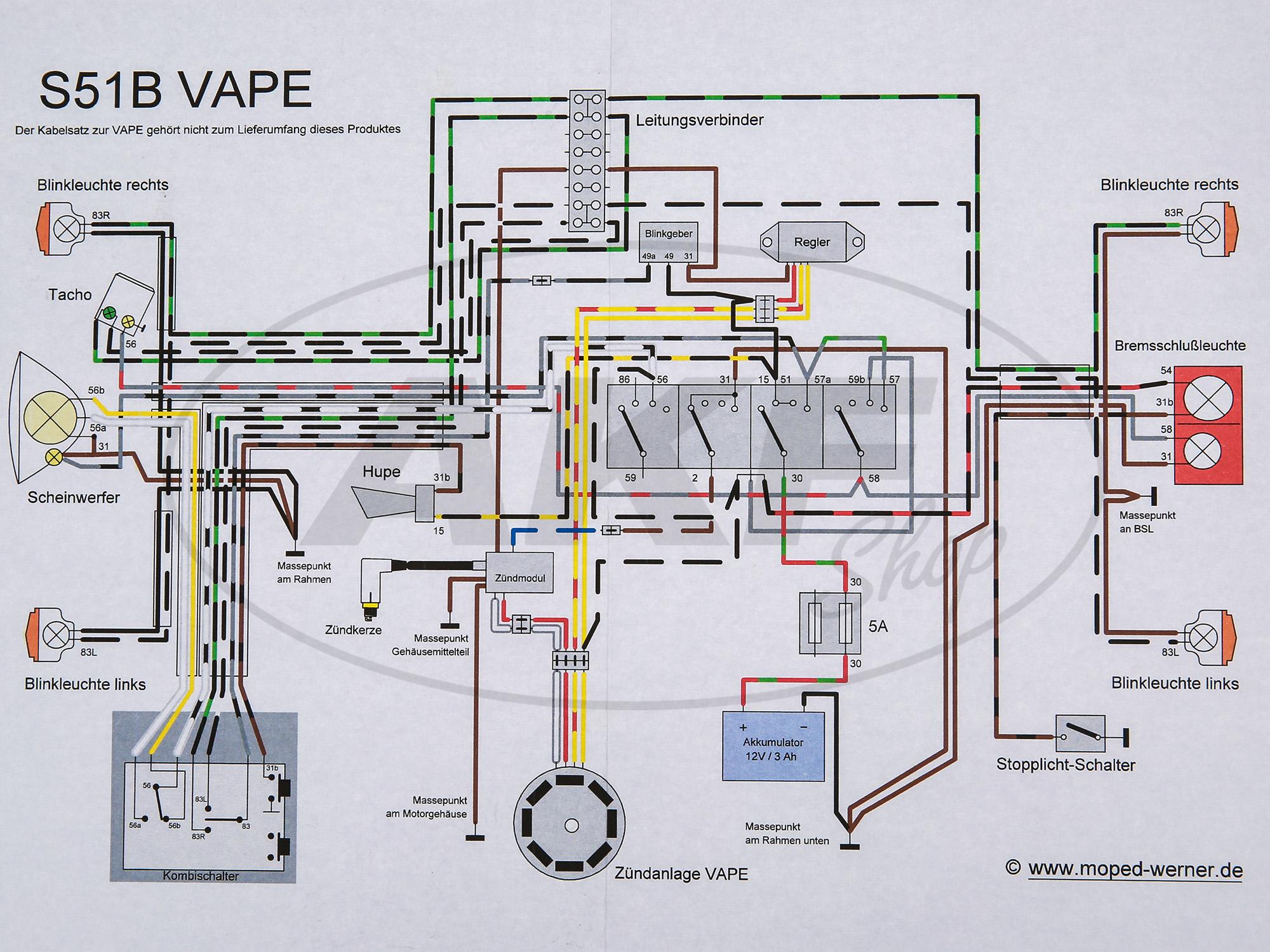 Kabelbaumset S51 B, 12V-VAPE mit Schaltplan