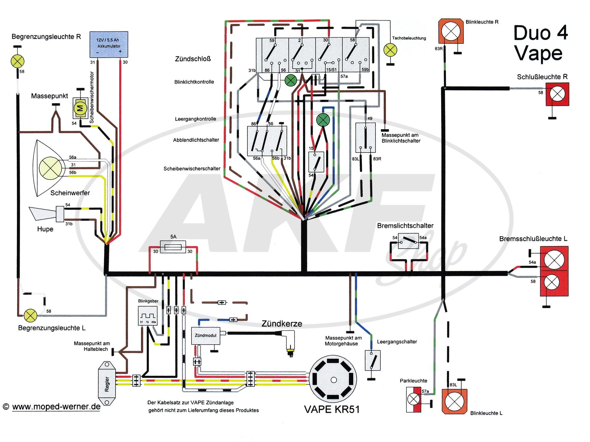 Kabelbaumset Duo 4/1 - für VAPE-Zündanlage - inkl. Schaltplan (farbig)