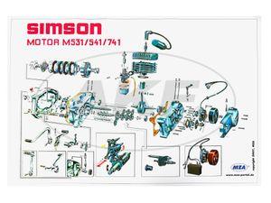 Item Image Explosionsdarstellung Colorposters Simson S51 (72 x 50cm)