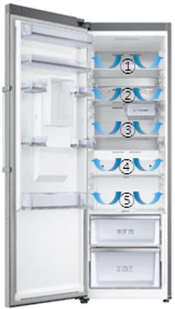 Samsung Einbau – Kühl-/Gefrierkombination, 177,5 cm, A++*, 267 ℓ, Weiß BRB260134WW/EF