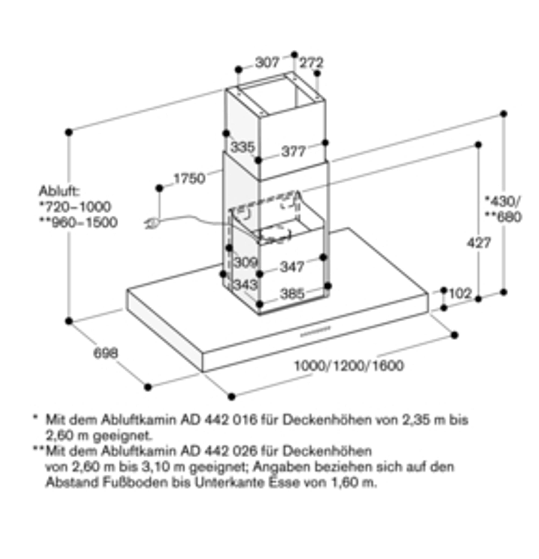 Gaggenau AI 442 100 Inselesse Edelstahl Breite 100 cm Serie 400