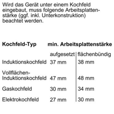 Bosch Dampfbackofen HSG636BS1