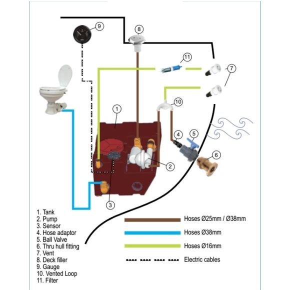 100l Kunststoff Fäkalientank 1245x400x320 Pumpe 24 V & Geber  – Bild 4