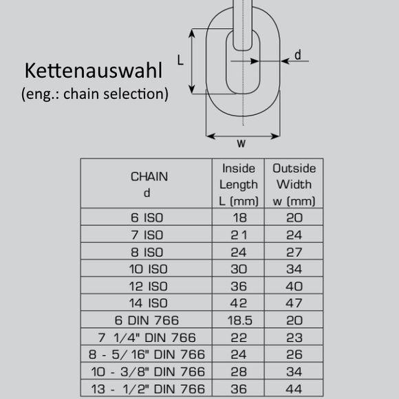 12V 1000W Project 1000 Ankerwinde mit Spill 8mm / 10mm Kettennuss – Bild 4