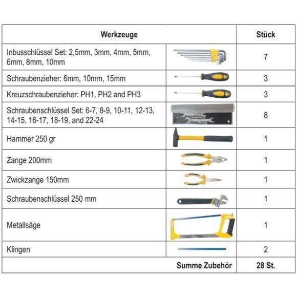 Werkzeugkoffer 28 teiliges Werkzeugset Marine Boot Bordwerkzeug – Bild 2