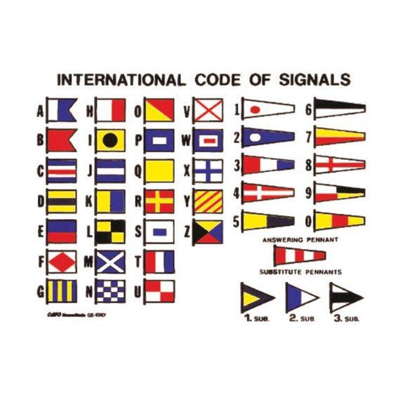 16 x 12 cm Aufkleber Flaggenalphabet Internationaler Signalcode