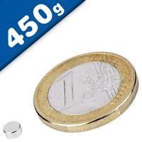 Scheibenmagnet / Rundmagnet Ø  4x 2mm – Neodym N45 (NdFeB) Nickel - hält 450g