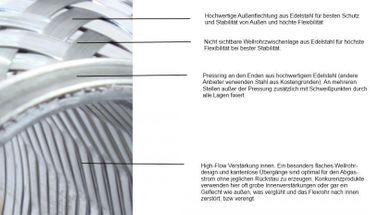 BOOST products Flexrohr 76mm Durchmesser, 150mm Länge