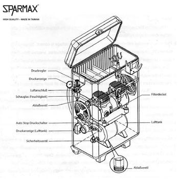 SparMax | MB 620 | aluminum case – Bild 2