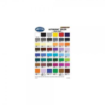 AutoBorne Sealer | Mixing Sheet