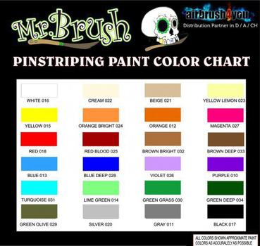 Mr. Brush / Pinstripefarbe / MB 024 Orange Bright – Bild 2