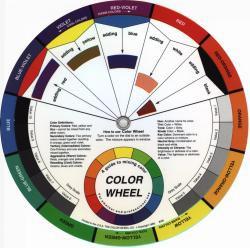 Color Wheel | Farbmischscheibe 13cm – Bild 1