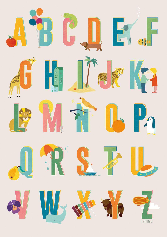 Alphabet eurythmie Eurythmy