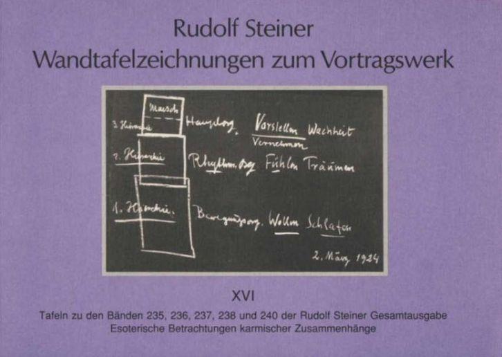 GA K 58/16 Wandtafelzeichnungen zum Vortragswerk
