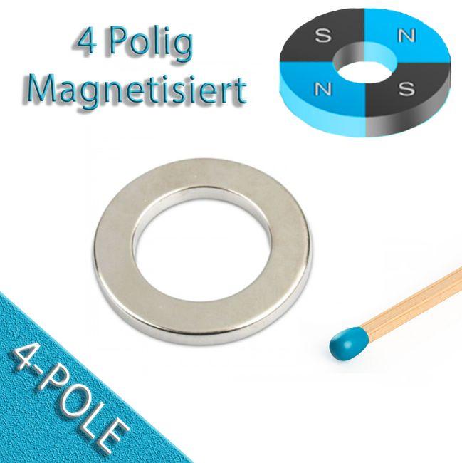 4 - POLE Ringmagnet Ø 40,0 x 25,0 x 5,0 mm N42 Nickel - diametral