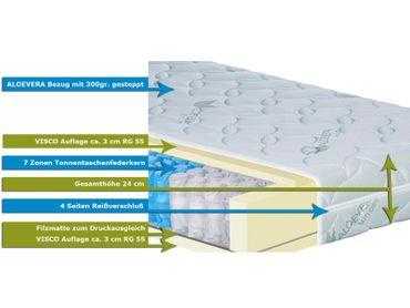 7 Zonen Visco Tonnen-Taschenfederkernmatratze Aloevera InterMED Visco 180x200 cm H3 – Bild 3