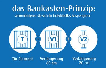 Tür- und Treppenschutzgitter Kamingitter Reer MY GATE 60 cm B-WARE – Bild 8