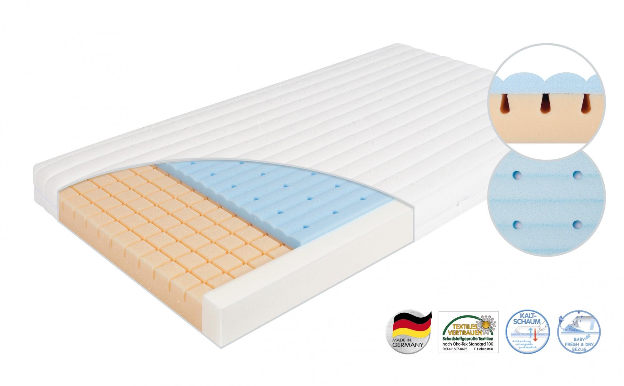 julius z llner matratze soft cube 70x140 schlafen matratzen. Black Bedroom Furniture Sets. Home Design Ideas