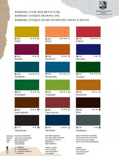 Rohrer & Klingner Antiktusche Mauriziusblau 100 ml – Bild 2