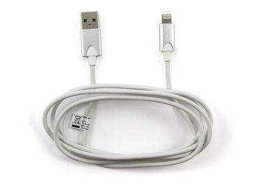 All Ride Connect Ladegerät für iPhone 5 & 6