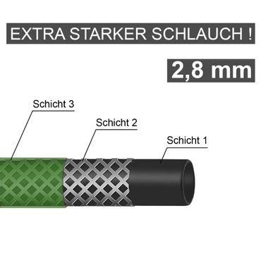 "Gartenschlauch Wasserschlauch Bewässerungsschlauch 25m 1/2"" Zoll grün 0,59€/m – Bild 4"