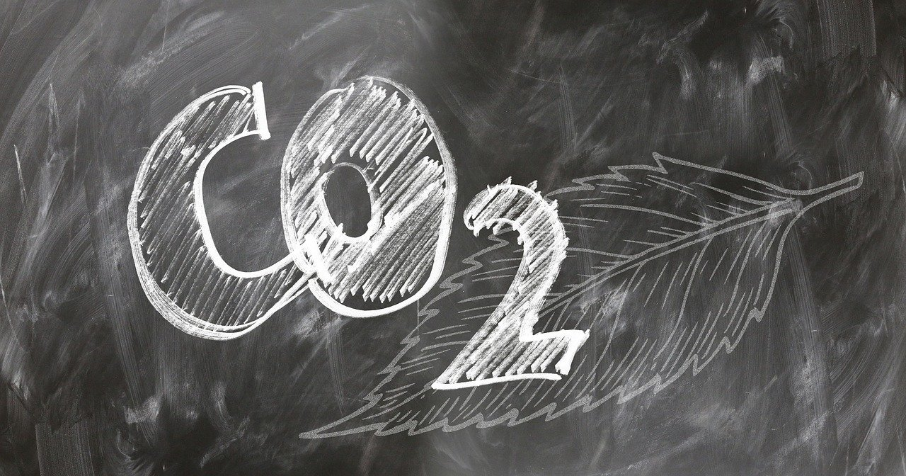 Weniger Co2