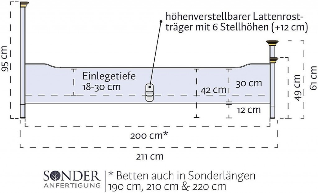 Bett Mit Lattenrost 100x200: Gnstige lattenroste kaufen rollroste u motorroste.