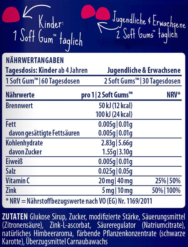 Softgums Zink + vitamin C - Inhaltsstoffe
