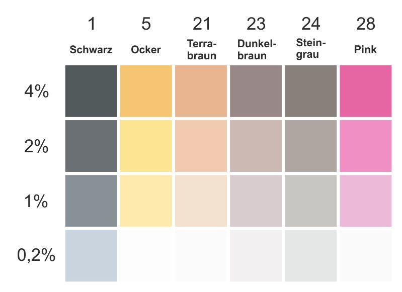 Abtönfarbe für Frische Fuge – Bild 2