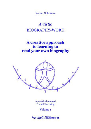 Artistic Biography-Work 1