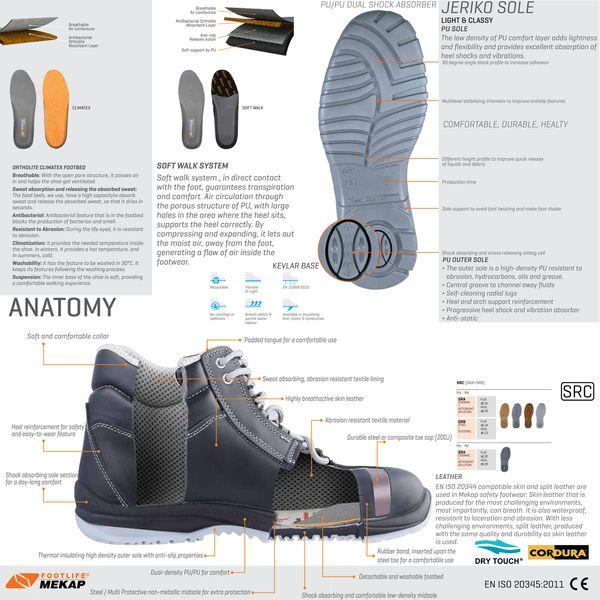 JERIKO 240 - Unisex Erwachsene Arbeits & Sicherheitsschuhe Sneaker S1 - SRC Mekap Safety Shoes Footwear mit Leder oder Wildleder Velour Suede – Bild 13