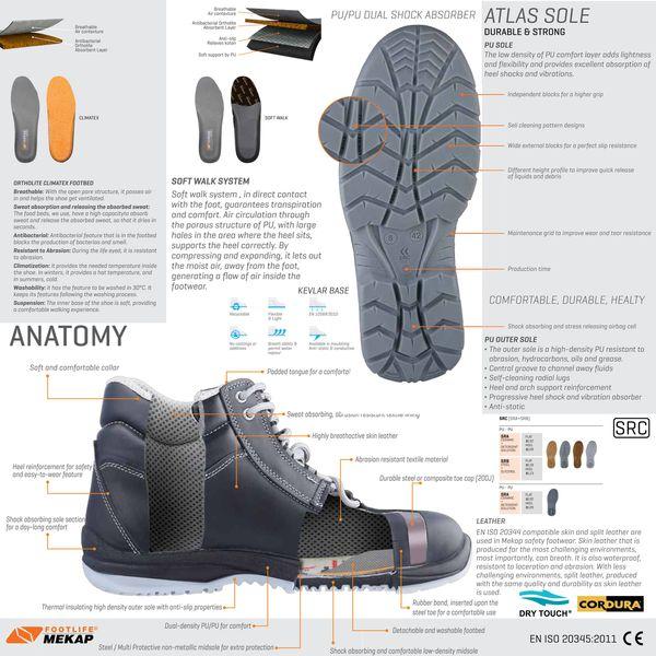 PONTIAC ATP-80 S3 - Unisex Erwachsene Arbeits & Sicherheitsschuhe Stiefeln Boots S3 SRC ESD Mekap Safety Shoes Footwear Leder Stahlzwischensohle – Bild 4