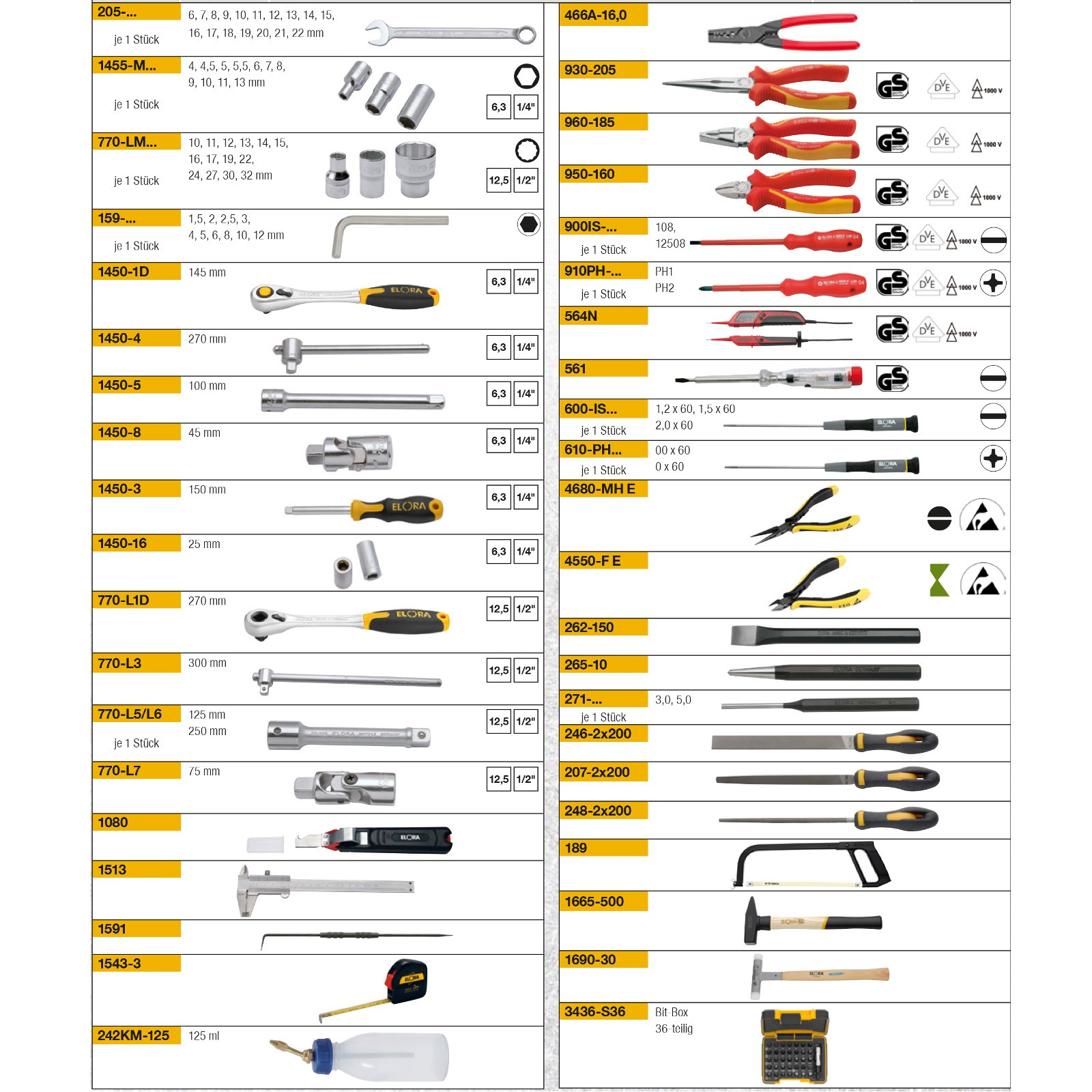 werkzeugsortiment mechatroniker ws-4m - 131 tlg. von elora