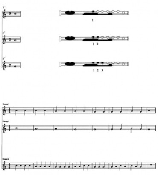 Notenschule für Flöte (Escher), A 0001