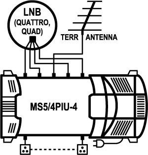 Sat Multischalter EMP Centauri 5/4 (Gigant) Profiline MS5/4PIU-4 mit Netzteil 4 Teilnehmer Profi-line FULLHD 3D Digital