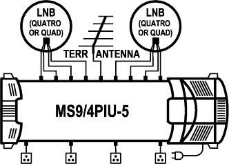 Sat Multischalter EMP Centauri 9/4 (Gigant) Profiline P.154-UP mit Netzteil Switch Matrix FULLHD 3D Digital , Quad tauglich