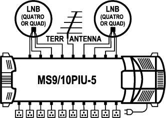 EMP ProfiLine Sat Multischalter 9/10 PIU-5 Profi line 10 Teilnehmer Switch Matrix FULLHD 3D Digital , Quad tauglich